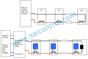 sensor modules position switches, pull cord switches, manufacturer, exporter conveyor pull cord switch wiring diagram at readyjetset.co